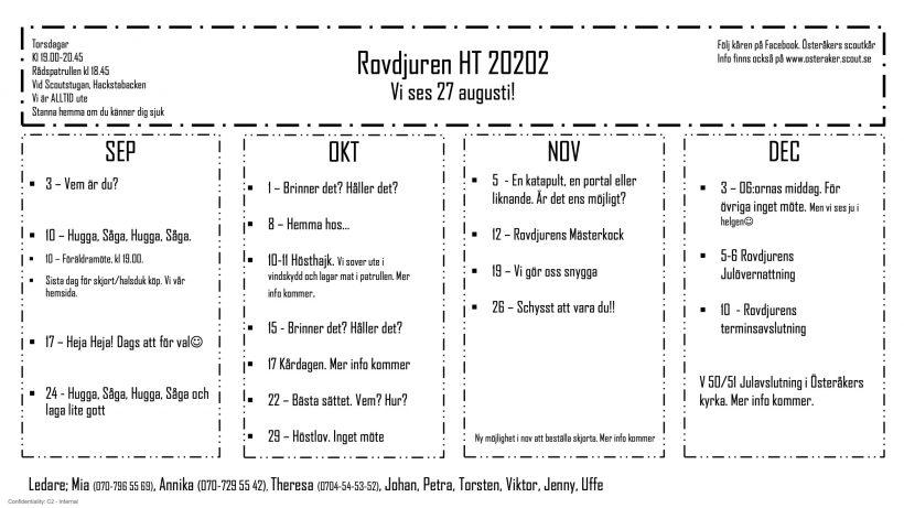 rovdjuren ht 2020