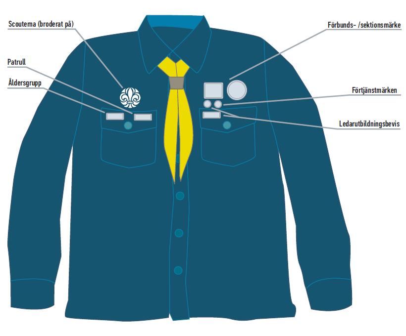 Märkesplacering på scoutskjorta, framsidan